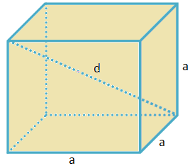 Volume and Surface Area of Cube
