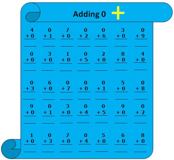 Worksheet on Adding 0