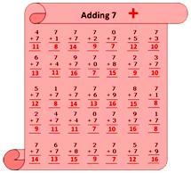 Worksheet on Adding 7 Answer