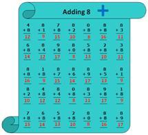 Worksheet on Adding 8 Answer