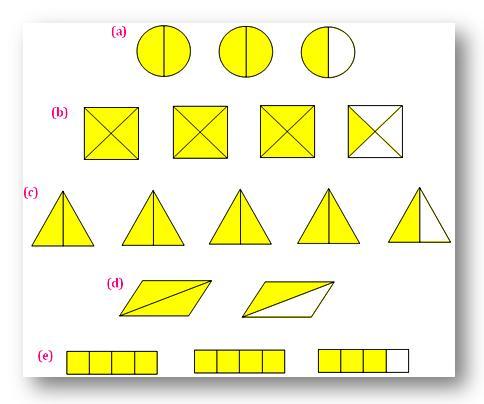 worksheet on changing fractions improper fraction to a whole or mixed fraction. Black Bedroom Furniture Sets. Home Design Ideas