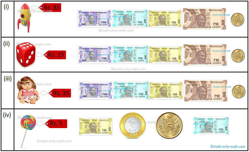 Worksheet on Coins and Currency Notes