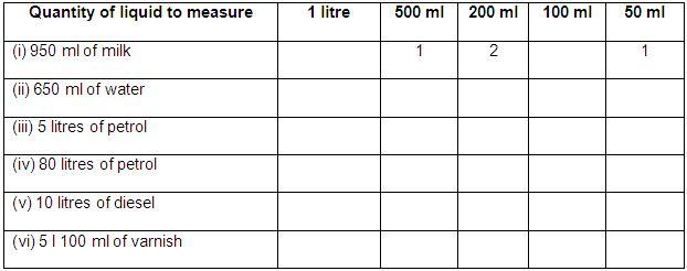 Worksheet on Measurement of Capacity – Math Worksheets Measurement