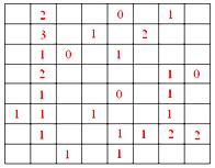 Minesweeper puzzle   Number Puzzles and Games