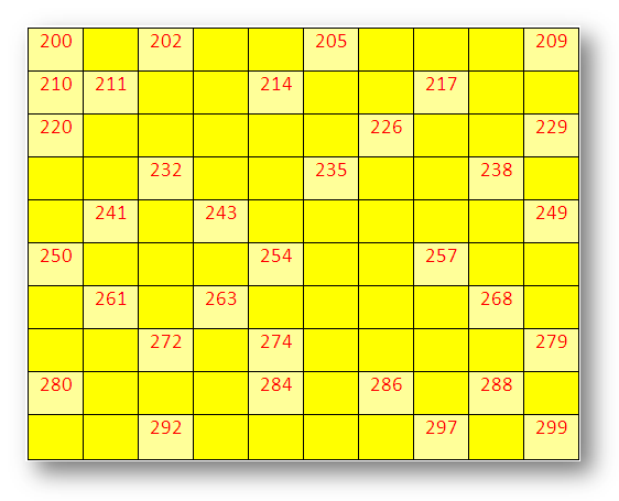 Worksheet on Numbers from 200 to 299