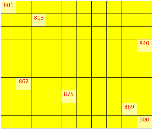 Worksheet on Numbers from 800 to 899