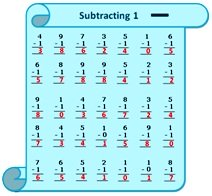 Worksheet on Subtraction Table 1