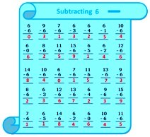 Worksheet on Subtraction Table 6