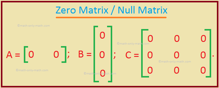 Zero Matrix or Null Matrix